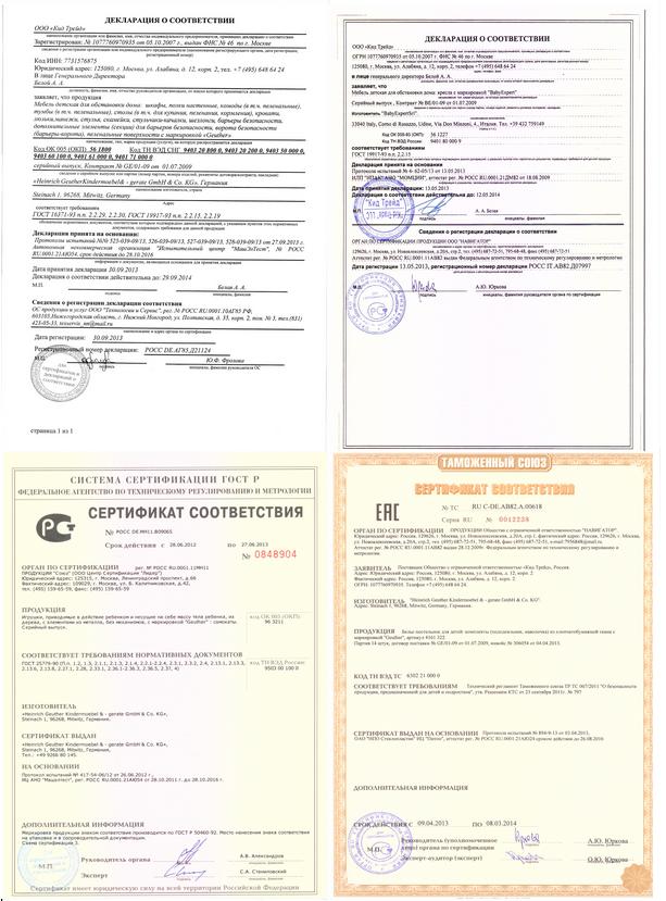 сертификат на запчасти
