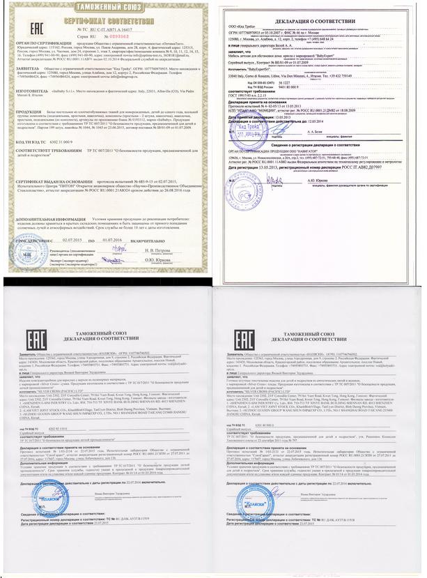 сертификаты к электросамокатам