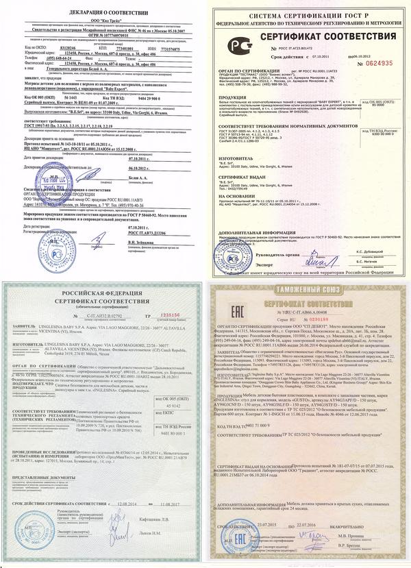 российские сертификаты