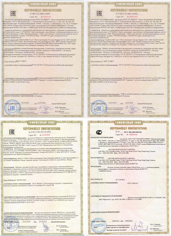 сертификат на ремонт электросамокатов